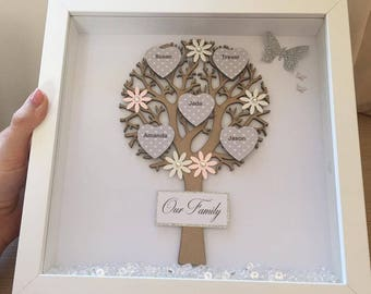 Family Tree frame, Family tree personalised frame, family frame, family tree, personalised frame