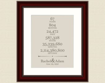 67th Anniversary Wedding Gift For Pare67 Year Anniversary Engagement Art Anniversary Art 7 Year Anniversary Gift 25th Anniversary