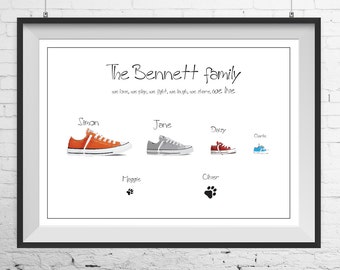 Custom Family Print, Custom Family Tree, Family print, Family poster, Family Portrait, Personalised print, personalised poster,