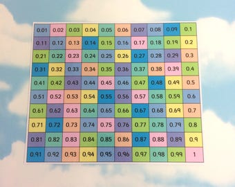 Decimal grid, school maths aid, Teaching resource, Children's development, KS2, Numbers from 0-1, Numeracy Teaching Resource