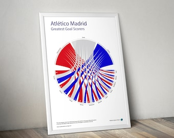Atletico Madrid Goal Scorers Chord Diagram Statistical Infographic Wall Print