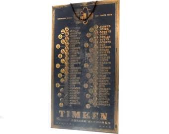 Vintage Metal Tin Sign / Metal Advertising Sign / Vintage Timken Roller Bearings Decimal Equivalent Tin sign / Industrial Tool Chart / Black