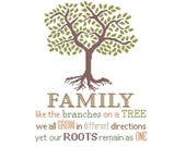 Family like the brances on a Tree grow different directions Roots remain as one Modern Cross Stitch Pattern Inspirational quote typography