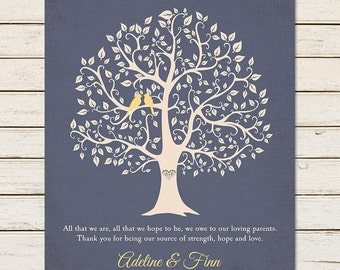 PARENT THANK YOU, Parent Wedding Gift, Wedding Tree, Grooms Parents, Brides Parents, Gift for Parents, Mother of the Groom, Brides Mother