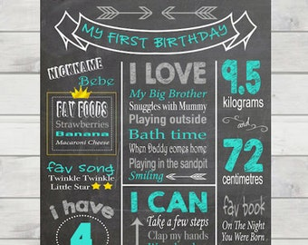 DIGITAL FILE- 1st birthday tribal theme chalkboard