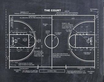 Basketball Coach Gift - Basketball Decor - Basketball Poster - Basketball Blueprint - Basketball Patent Print - Basketball Wall Art Gift