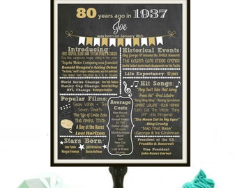 80th Birthday Party, Personalized 80th Birthday Decorations, 80 year old birthday, 80 years loved, 80th Birthday Poster, PRINTABLE Birthday