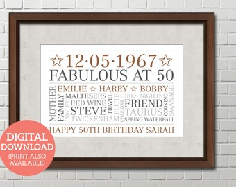 Personalised Word Art, Word Cloud, 50th Birthday, Poster, DOWNLOAD, Unique gift, Special 50th Birthday, BD501