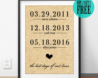 Father's Day Gift, Mother Gift, Gift for Parents, Burlap Print, The Best Days Of Our Lives, Personalized Gift, Rustic Home Wall Decor, CM20