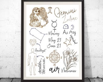Zodiac print, constellation print, astrology print, zodiac decor, astrology art print, gemini print, gemini constellation, gemini star sign