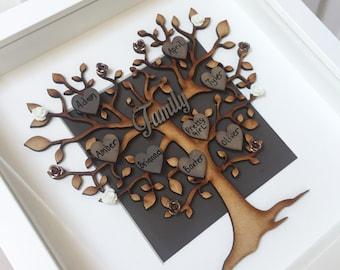 stammbaum stammbaum rahmen stammbaum geschenk familie. Black Bedroom Furniture Sets. Home Design Ideas