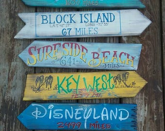 Direction sign.  Your favorite locations and distance.