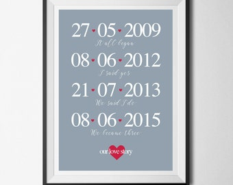 Printable personalised special date print, love story artwork, anniversary art, anniversary gift, wedding gift, valentines gift, home decor