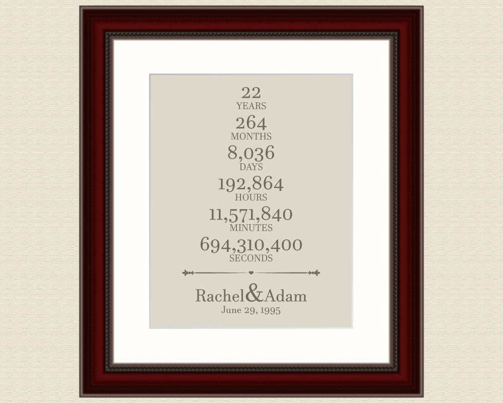 22nd Wedding Anniversary Gift Ideas: 22nd Wedding Anniversary Gifts For Him