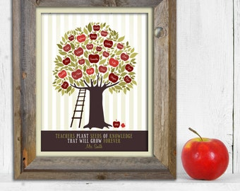 Printable Teacher Gift, Personalized Art for Teacher's Classroom, Customized Apple Tree, Last Minute Gift for Student Teacher, Class Gift