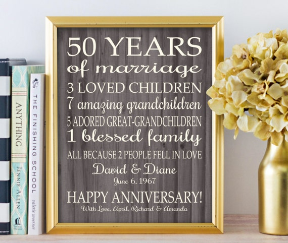 50th anniversary gift for parents 50th wedding anniversary for Present for 50th wedding anniversary