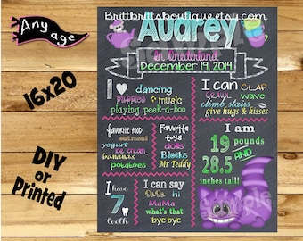 First Birthday Chalkboard sign girl 1st birthday onderland chalk board photo prop customized first birthday poster digital file or printed