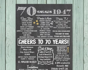 1947: 70 Years Ago Chalkboard Sign Digital File, 70th birthday decor *****INSTANT DOWNLOAD****