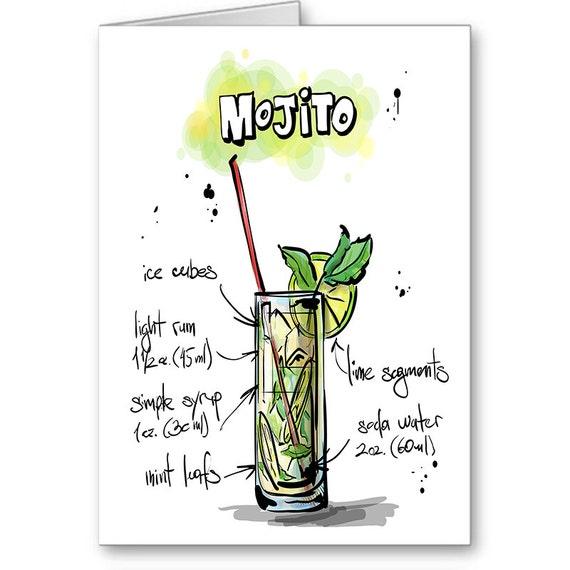 Très Carte de Mojito boire fiche de recette Invitation fête 21e ZB66