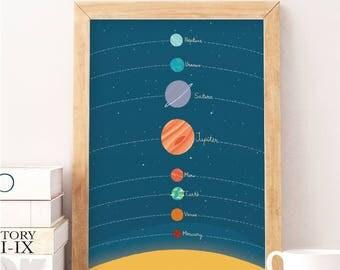 Solar system print, Educational posters, solar system poster, Nursery wall decor, Nursery prints, Nursery wall art, Space art, Space decor