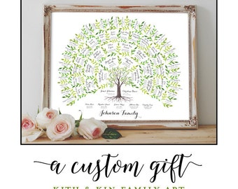 GIFT CARD - Watercolor Family Tree