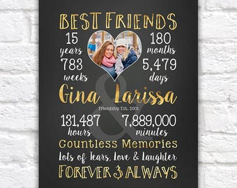 Best Friend Gift, Personalized Art for Friends Birthday or Just Because, Friendversary, Friend Anniversary, Birthday Presents BFF | WF224