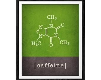 Caffeine print coffee print Greenery print Green print Green coffee poster Greenery Pantone color Greenery color caffeine molecule print