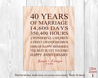 40th Wedding Anniversary Gift Ideas For Parents Australia : 40th Wedding Anniversary Gift, 40th Ruby Anniversary Gift, 40 Year ...