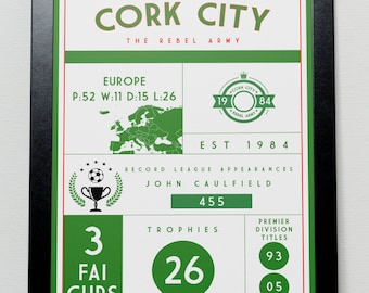 Cork City FC Infographic Poster