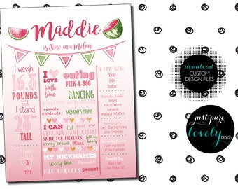 One in a Melon | First Birthday Poster | Watermelon Theme | Printable | Custom