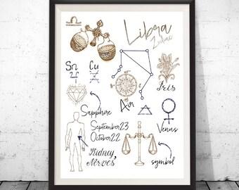Zodiac constellation, astrology print, zodiac wall art, astrology art print, Libra print, astronomy print, zodiac gift, astrological print