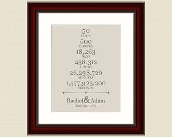 50th Wedding Anniversary Favors 1st Anniversary Gift For Him Unique Wedding Gift Bride Groom Engagement Banner 10 Year Anniversary
