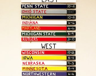 Big Ten Conference Standings Board - Customizable for Any Conference, League, or Sport