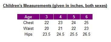 Childrens measurement chart ages 3 - 6
