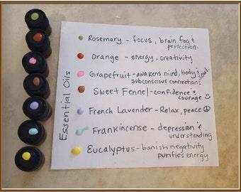 Essential Oils Sample Kit