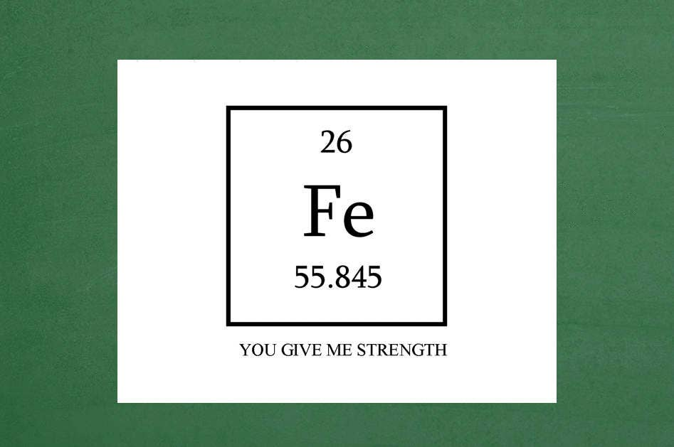 You give me strength iron anniversary note card chemistry you give me strength iron anniversary note card chemistry anniversary greeting cards funeral thank m4hsunfo