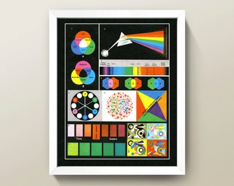 Antique Color Theory Chart Print • 8x10 Wall Art • High Quality Giclée Print! • Spanish / Educational / Diagram