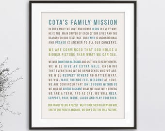 Family Mission Statement, Christian Family Rules Print, Personalized Family Rule Wall Art, Family Statement