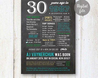 Fun facts 1987 birthday gift for son husband brother - 30th birthday gift idea - Personalized 30th birthday poster for him - DIGITAL file!