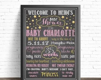 Twinkle Twinkle Little Star Baby Shower Sign / Printable Chalkboard / Pink Nursery Decor / Baby Shower Decorations / Baby Sprinkle