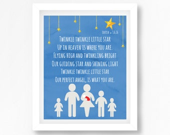Personalised Baby Loss Gift, Baby Memorial Print, Miscarriage Gift, Infant Loss Keepsake, Child and Baby Memorial Print, Sympathy Gift