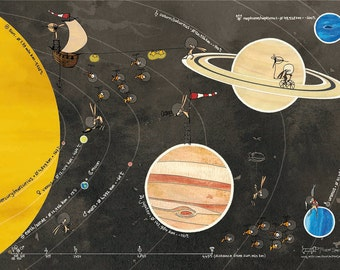 Solar system; our planets drawn to scale! A4 poster, high quality paper (340 grs paper, 21 x 29,7 cm)