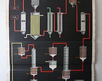 Original LARGE SCIENTIFIC TECHNICAL Vintage German School Wall Chart Production of Vinyl Chloride Rare Educational
