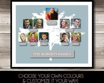 Family Tree Photo Print, Family Tree Wall Art, Family Tree Digital Print, Anniversary Gift for Grandparents, Modern Photo Family Tree