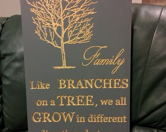 Family is like Branches