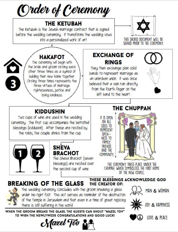 Jewish Wedding Program Infographic