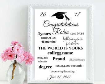 College Graduation, Gift For Her, Never Stop Learning, Quote Print, Personal Art, College Graduation, Present, University Graduation Gift