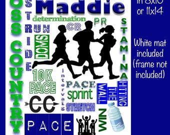 Personalized Cross Country Collage