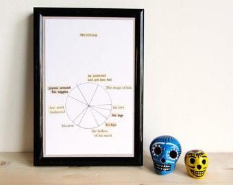 Ten O'Clock:  romantic original artwork | collage postcard | collectible diagram poem