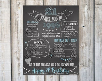 21 YEARS AGO in 1996 Birthday Fun Facts, Year You Were Born, Time Capsule Printable, Chalkboard Birthday Print, Poster, Digital Download